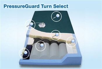 span america turn select lateral rotation air therapy mattress